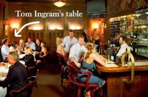 Ingram's table