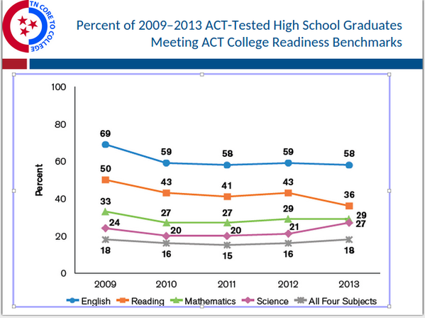 ACT_Scores - STATE